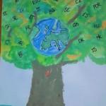 Йоана Любенова - 8.в клас